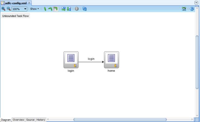 adf_programatically_login_01